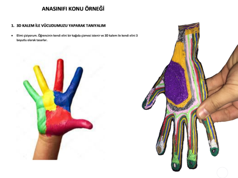 3D KALEM İLE VÜCUDUMUZU YAPARAK TANIYALIM